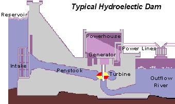 http://techcrunch.com/2014/04/12/apple-nabs-itself-a-renewable-power-plant-project-in-oregon/