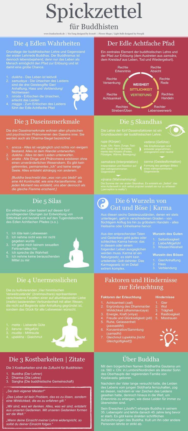Der Spickzettel Fur Buddhisten Die Wichtigsten Begriffe Des Buddhismus Auf Ein Lebensweisheiten Lustigesprucheneu Schonespruche Spruchelustigwitzi Fuir