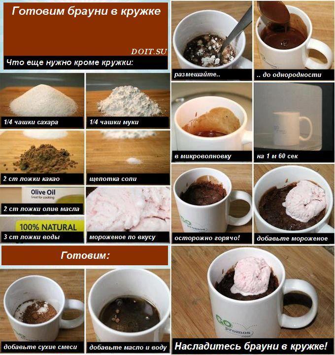 Кекс в микроволновке за 5 минут рецепт в кружке простой