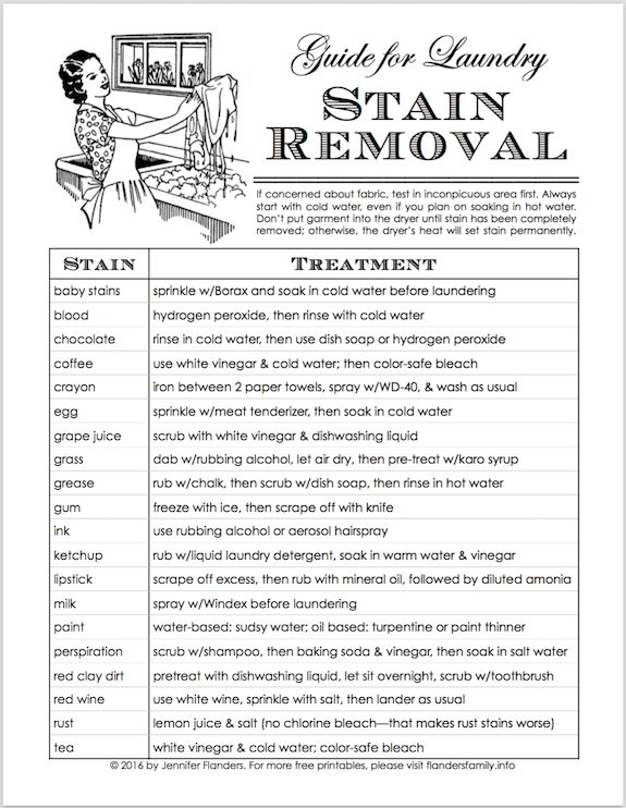 Free Printable Laundry Stain Removal Guide from flandersfamily.info -- Visit our site for this and hundreds of other handy printables -- all free!