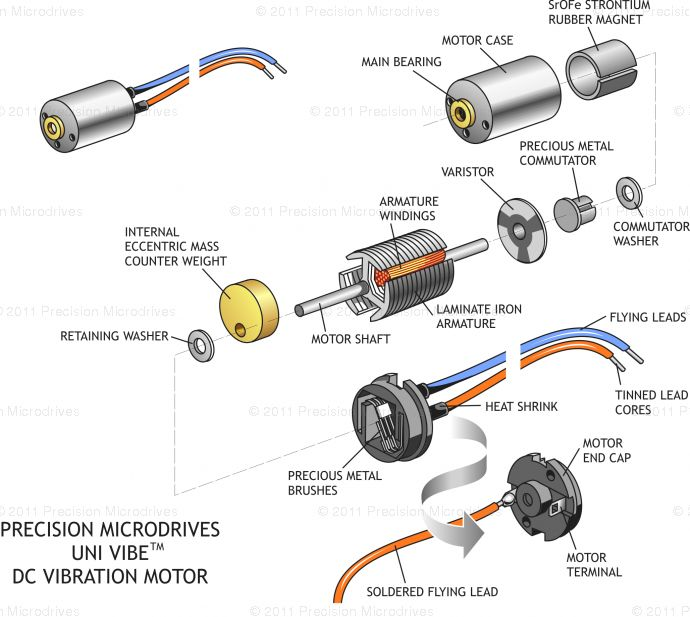 guide to enclosed vibration motors