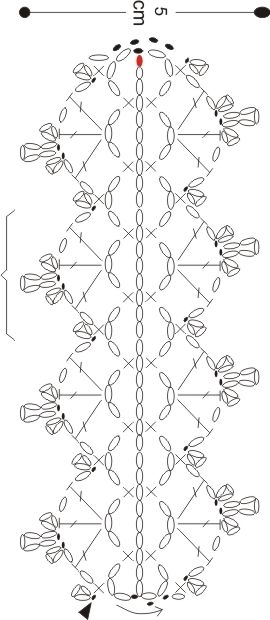 Crochet lace trim - strip ~~ ::ArtManuais- Tecnicas de Artesanato | Moldes para Artesanato | Passo a Passo::