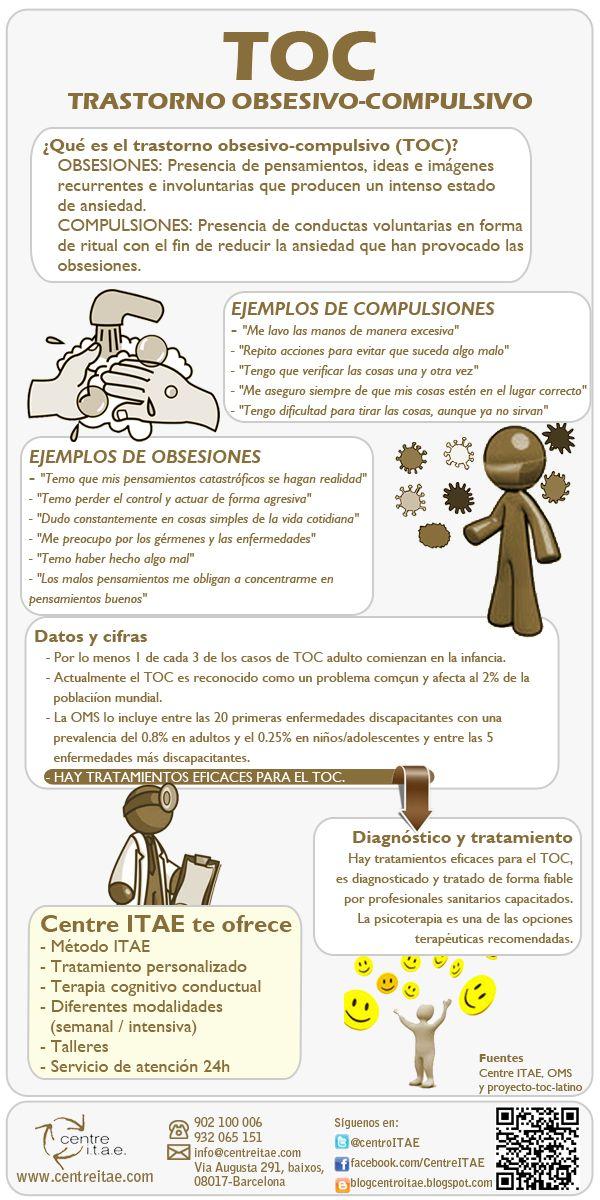 Coneixeu el TOC (trastorn obsessiu compulsiu)? Aquesta infografia us n'explica els detalls.