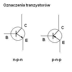 Tranzystory bipolarne, których oznaczanie pokazane jest na powyższym zdjęciu posiadają złącza półprzewodnikowe o różnym typie przewodnictwa (n i p).  Zbudowany jest z trzech warstw półprzewodnika o typie przewodnictwa odpowiednio npn lub pnp (o nazwach emiter - E, baza - B i kolektor - C). Niewielki prąd płynący pomiędzy jego dwiema elektrodami oznaczonymi B i E steruje większym prądem płynącym między innymi elektrodami oznaczonymi K i E.