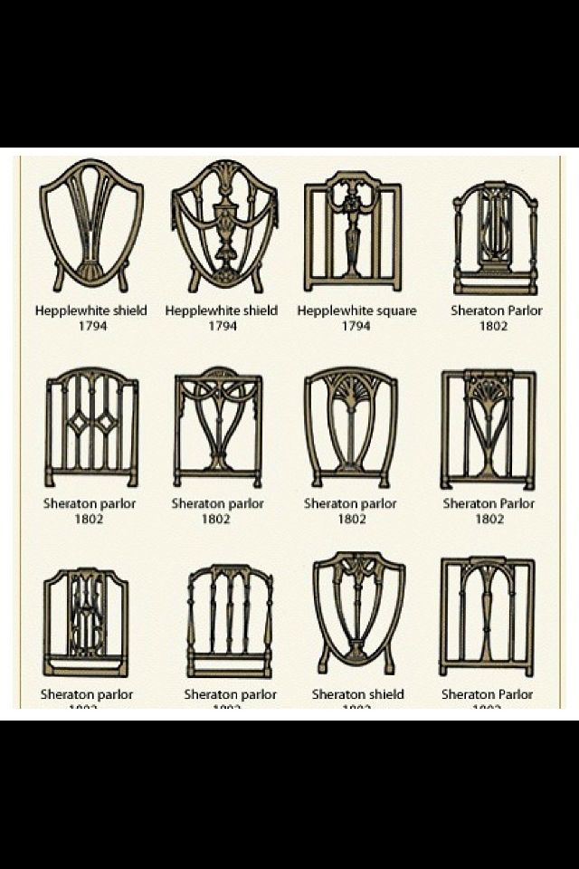 35 Best History Of Furniture Images On Pinterest