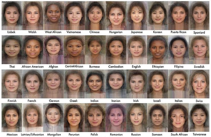Average Faces of Women in 40 Countries. South African Mike Mike travels around the world taking pictures of faces and combining them in hi-tech composites. He calls the ongoing project The Faces Of Tomorrow.