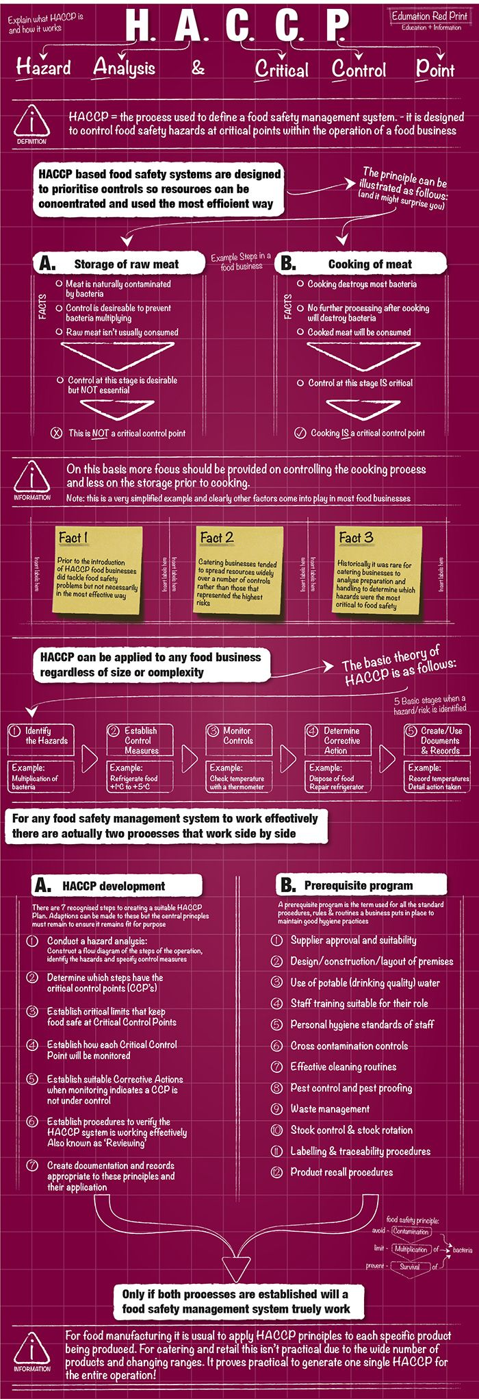 86 best haccp images on pinterest food safety chart and food science