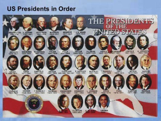 president timeline - Google Search