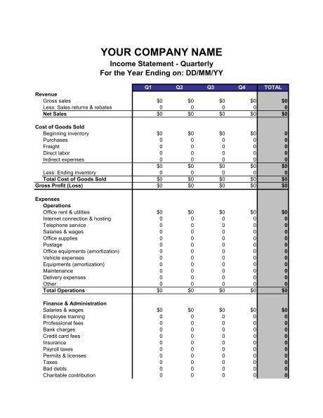 Image result for quarterly P&L statement