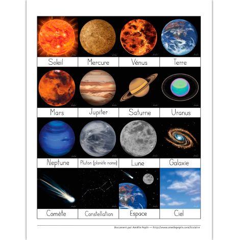 Fichier PDF téléchargeable En couleurs seulement 2 pages Ce document contient 2 pages en couleurs. La première page contient uniquement les illustrations avec leur nom en-dessous tandis que la deuxième page contient également des lignes trottoirs en-dessous des noms. Vous pouvez vous servir du document en tant qu'affiche ou encore comme jeu de mémoire si vous jumelez 2 élèves ensemble (les enfants découpent chaque planète, les mélangent et ils doivent trouver les dessins identiques et celui…