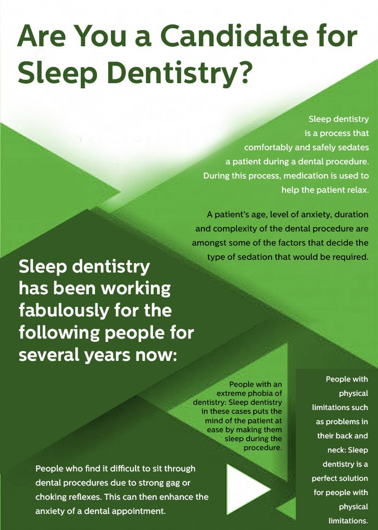 If you have any phobia to visit a dental clinic for a dental surgery,  then you are a perfect candidate for sleep dentistry. Read this info-graphic and know more.