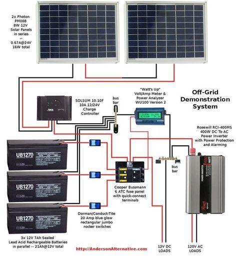 Wiring-Diagram RV Solar System
