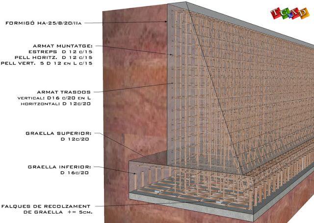 Catálogo de Detalles Constructivos 3D   Belén Fernández Franca