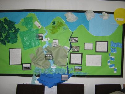 River Display, classroom display, class display, understanding, science, water, rain, river, mountain,source, Early Years (EYFS), KS1&KS2 Primary Resources