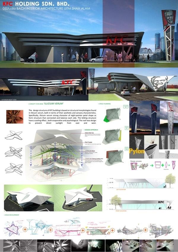 KFC design challenges 2012 by rahemirahman , via Behance