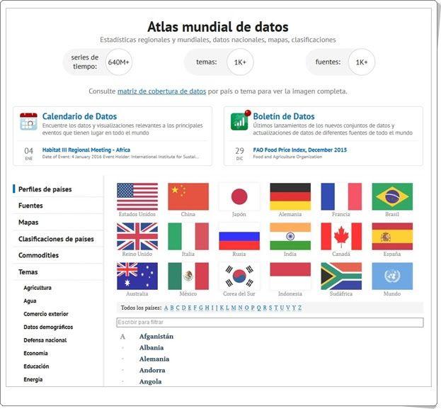 Atlas mundial de datos (knoema.es)