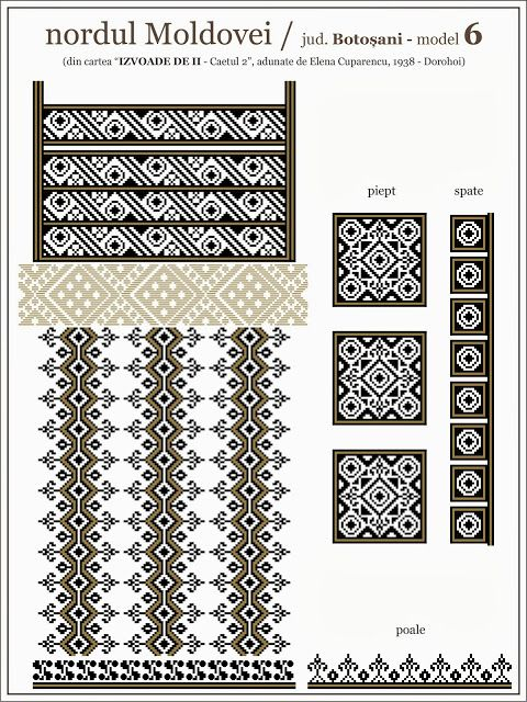 romanian embroidery pattern