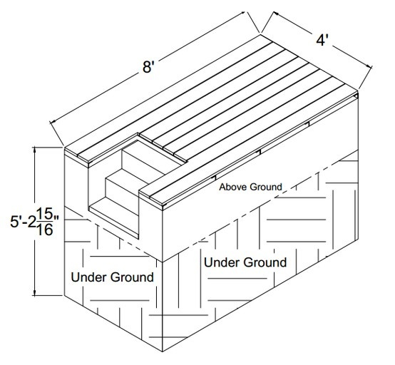 how to build a storm shelter in your closet