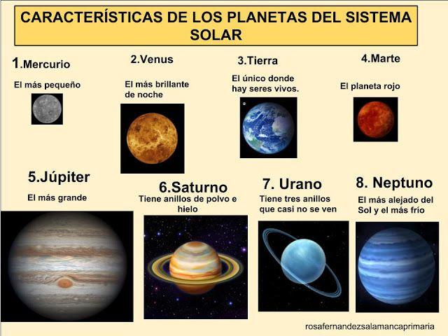 Pin By Kamila Castillo On Sistema Solar Y Planetas Planets