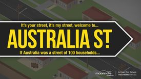 If Australia were a street of 100 households... #infographic #video