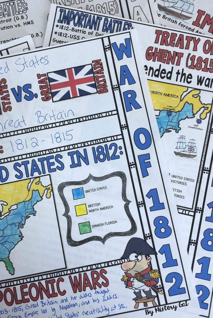 War of 1812 necessary essay