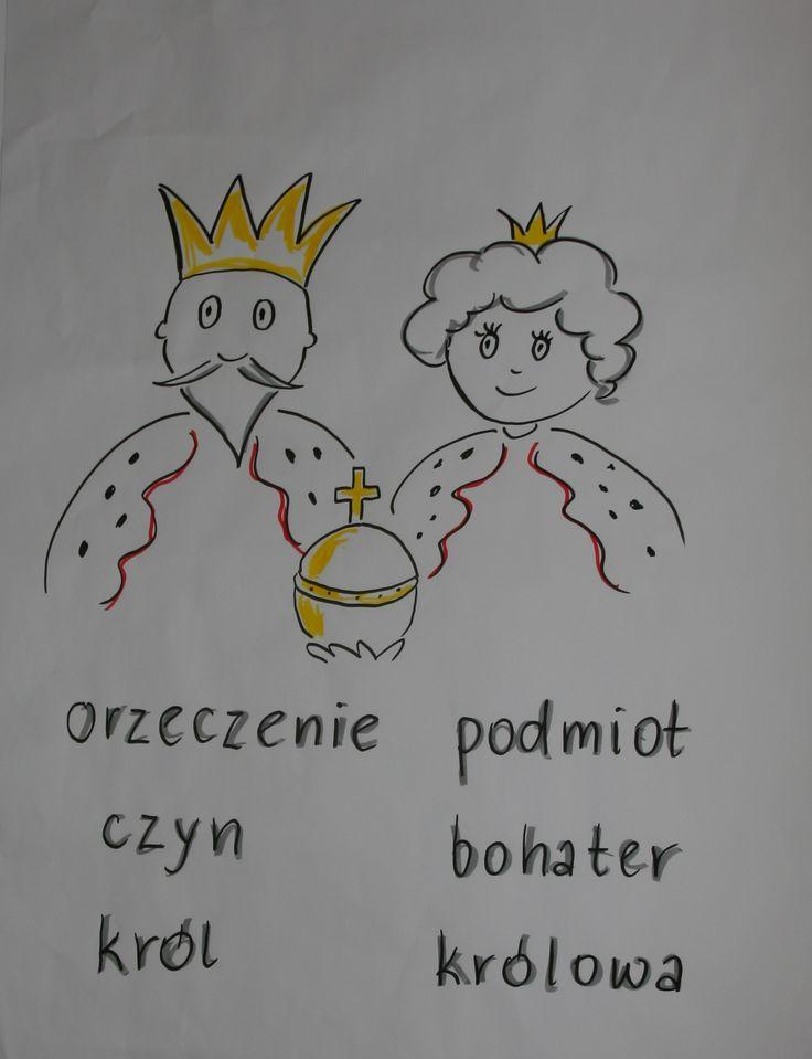 Kto jest królem i królową zdania? Warsztaty ze stylistyki.