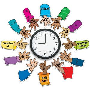 Helping Hands Around The Clock-Help students connect clock-face numbers to the correct time by placing these diecut labels around your classroom clock. Helping Hands with extended fingers are included to label each five-minute increment, while those with pointing fingers indicate quarter hours.
