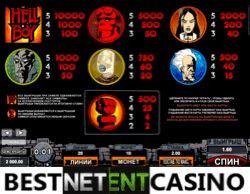 Как выиграть в игровой автомат Hellboy #выигратьhellboy