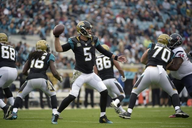 Breaking Down the Jacksonville Jaguars' Roster After the 2015 NFL Draft