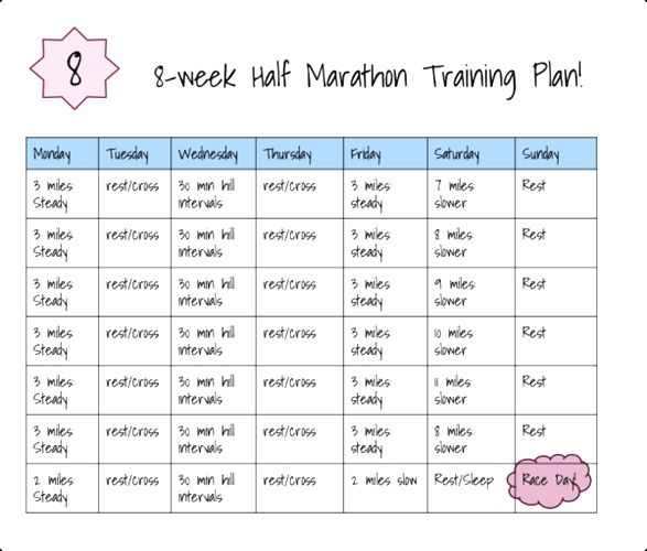 Gym Workout Plan For Men Marathon Training Schedule Half Marathon Training Programme Marathon Training Program