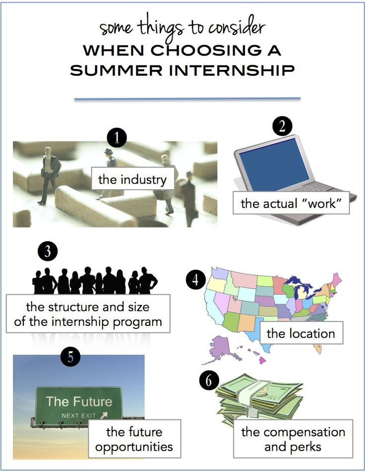 46 best Internship Tools images on Pinterest Student life - when to quit your internship
