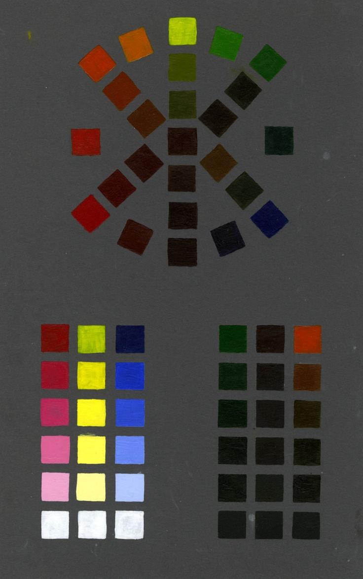 Color Wheel Mixing - Solon High School Visual Arts
