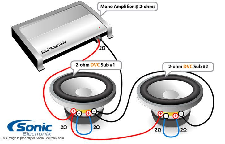 subwoofer wiring diagrams  sonic electronix  subwoofer