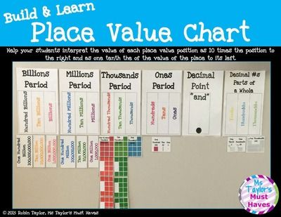 The 25+ best Place value chart ideas on Pinterest Place value in - place value chart
