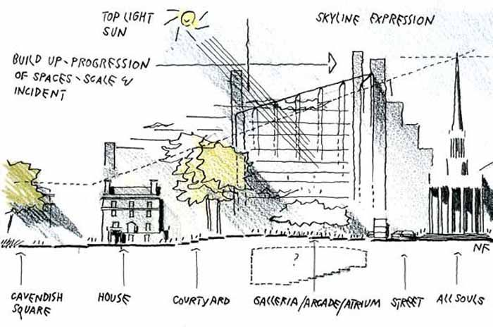 Norman Foster: Sketches - theLab-lab