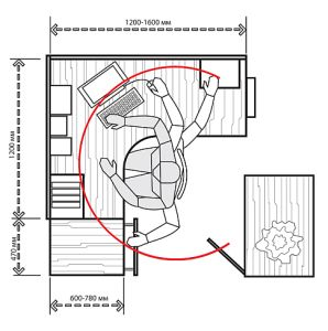 Sintex -Workspace ergonomic rules