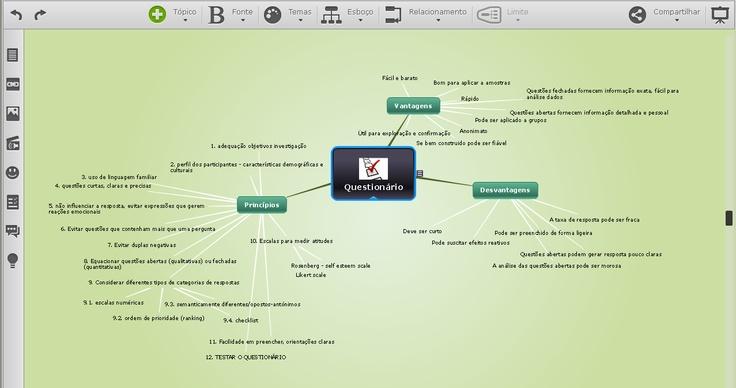 Mapa mental sobre o instrumento «questionário» (Mindomo tool)
