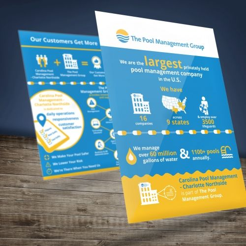 18 best Brochures images on Pinterest Brochures and Commercial - advertisement brochure