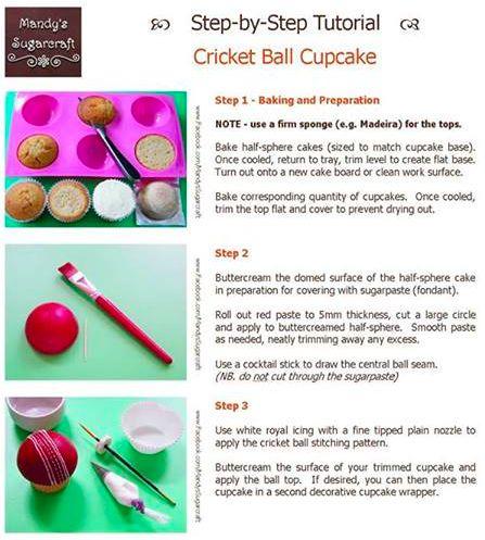 Sporty Cupcakes #1: Lifesize Cricket Ball Cupcake - CakesDecor