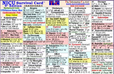 NICU Survival Card