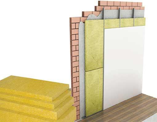 Panel aislamiento térmico y acústico - aislar térmica y acústicamente paredes,construcción en seco,aislamiento térmico y acústico,nivel de aislamiento acústico
