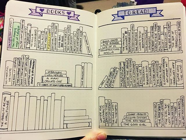 Books to read spread in my bullet journal. Blank books are waiting to be filled with book club picks. Will colour them in as I'm reading them! #bulletjournal #plannergirlbookclub #abowlfulloflemonsbookclub #peanutblossombookclubforrecoveringreaders