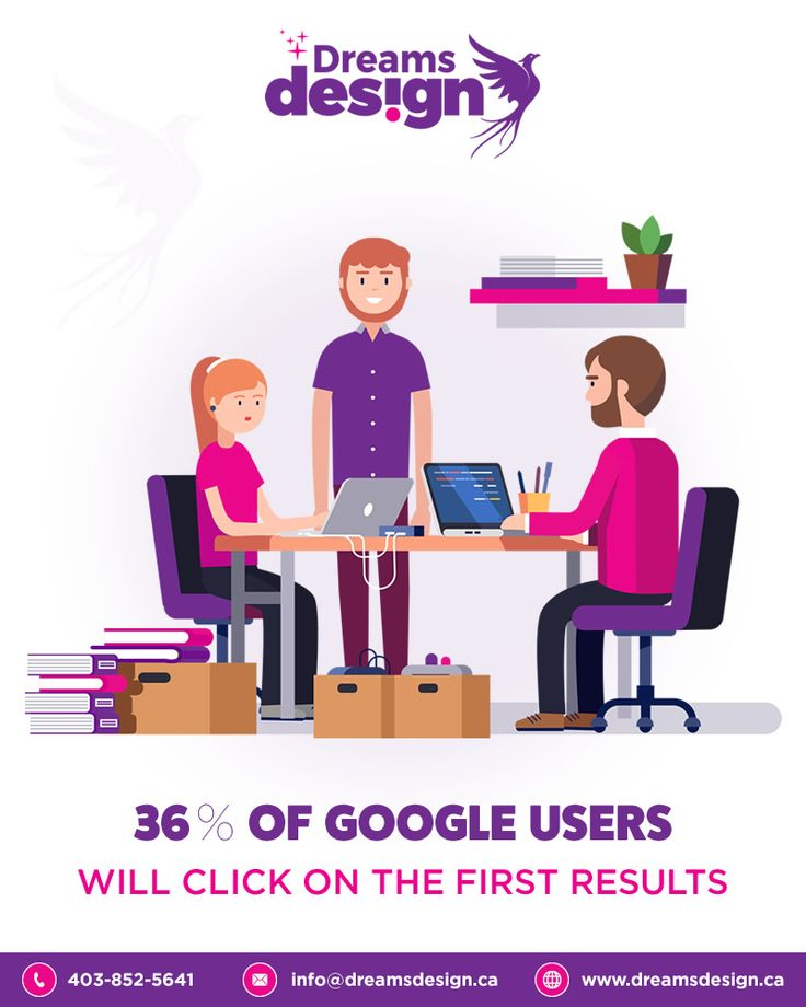 36 of Google users will click on the first result.