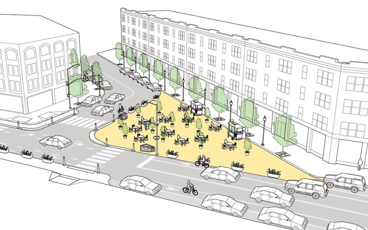 Interim Public Plaza transforming an underutilized area of roadway into a public space, as illustrated in the Urban Street Design Guide. Click on image for details, and visit the Slow Ottawa 'Streets for Everyone' Pinterest board for more of these superb illustrations.