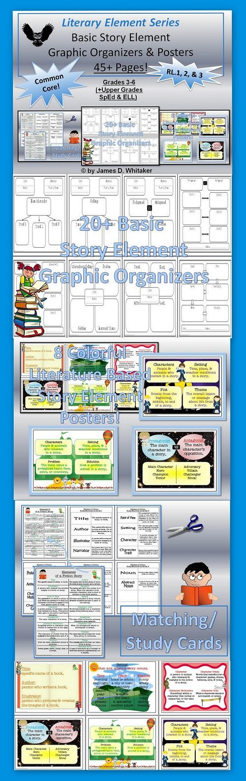 Basic Story Element Graphic Organizers & Posters for Grades 3-6 -- 45+ Pages of Common Core Rigor!