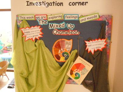 The Mixed Up Chameleon Display, classroom display, class display, Ourselves, All About Me, emotions, story, Early Years (EYFS), KS1 & KS2 Primary Resources