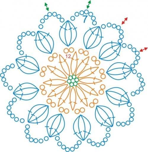 "Lucy (of Attic 24) inspired her to make a ""lighter"" flower scarf. So an old doily pattern was altered & THIS is the resulting chart for the ""Lighter than Lucy's Flower"" - would work as motifs for an afghan, or as written, in a scarf. ENJOY your hook-y time!!"