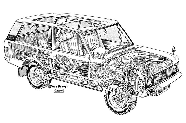 The Amazo Effect: The Cutaway Diagram Files - Range Rover By Terry Davey