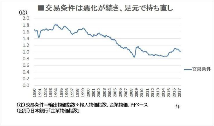 日本の経常収支には構造変化が起きている | 国内経済 | 東洋経済オンライン | 経済ニュースの新基準