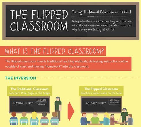 flipped-classroom-short